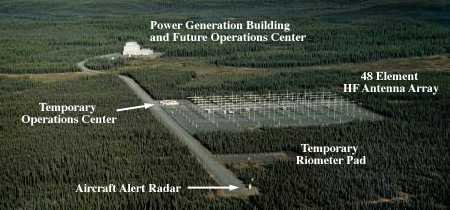 HAARP likely not Primary Ionospheric Array in Alaska